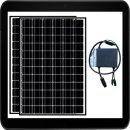 Balkonkraftwerk mit 660Watt Trina Solarmodul - die...
