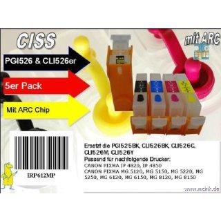 CISS / Easyrefillpatronen für PGI525 & CLI526er (5er) Multipack - ohne Tinte -