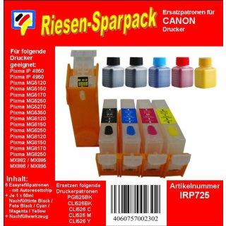 IRP725 - CISS / Easyrefillpatronen Starterpack für PGI525 & CLI526er mit 250ml Dr.Inkjet Premium Nachfülltinte
