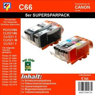 C66MP - Multipack - 5 TiDis Ersatzdruckerpatronen -KCMYK-