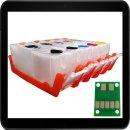 IRP580MP - CISS / Easyrefillpatronenset von Dr. Inkjet...